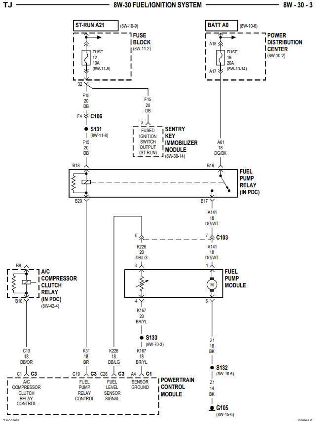 Does the PCM control power to the fuel pump? | Jeep Wrangler TJ Forum | 1998 Jeep Wrangler Fuel Pump Wiring Diagram |  | Jeep Wrangler TJ Forum