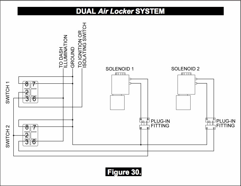 How To Install An Arb Locker In Your Jeep Wrangler Tj