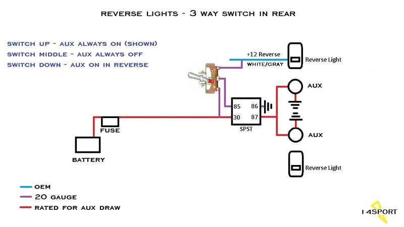 wiring backup lights control circuit s jeep wrangler tj forum rh wranglertjforum com fog light wiring diagram without relay auxiliary light wiring diagram