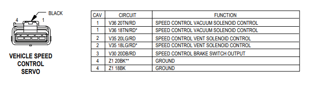 Cruise Control Wiring Diagram Help   Jeep Wrangler TJ ForumJeep Wrangler TJ Forum