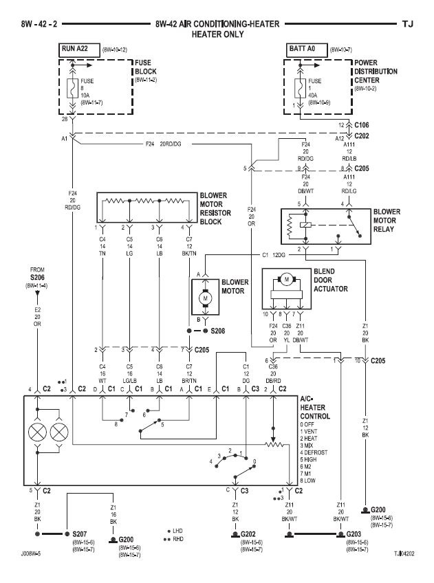 Awesome 2000 Jeep Wrangler Tj Wiring Diagram Picture Collection ...