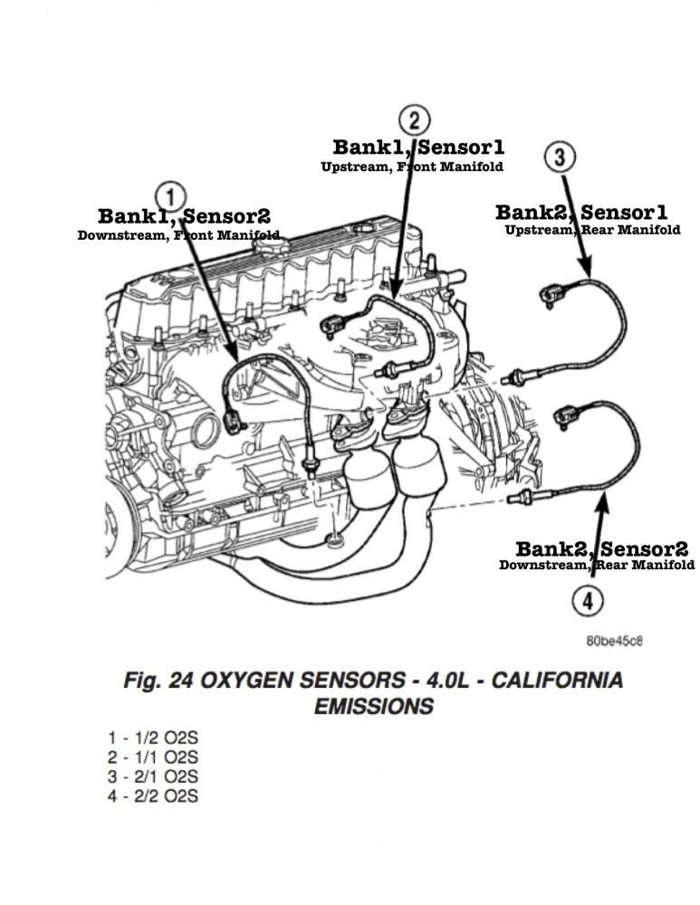 jeep tj o2 sensor locations