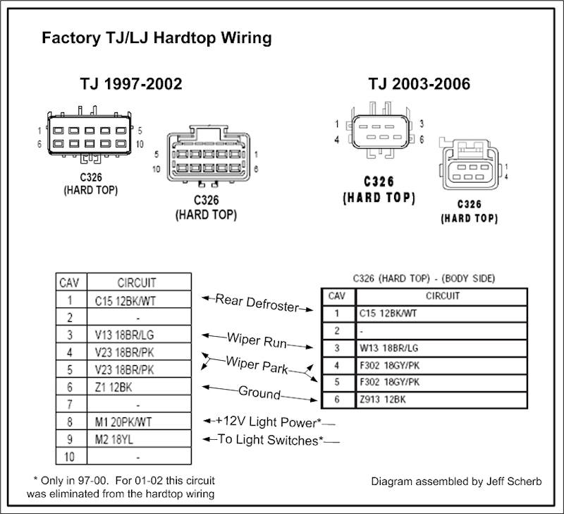plugpins0 jpg.293 2004 jeep wrangler wiring diagram jeep wiring diagrams for diy 1998 jeep wrangler wiring diagram at soozxer.org