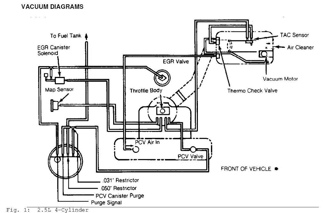 My Mess Of A Jeep Need Vacuum Diagram Wrangler Tj. I Have Done Some Se Ing But I'm Not Sure What Is Right Or Wrong Am Posting One Can Anyone Tell Me If This Any Other Help Would Be. Wiring. 2 5l Engine Emission Diagram At Scoala.co