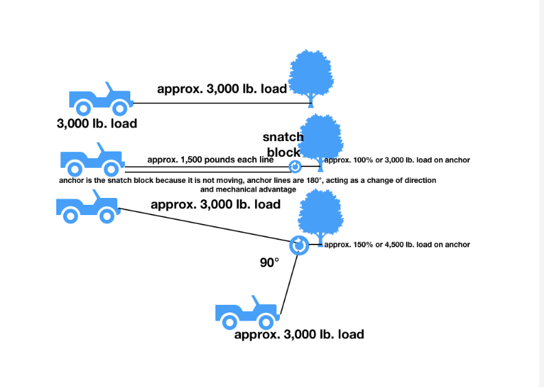 winching diagram1 firejeep.PNG