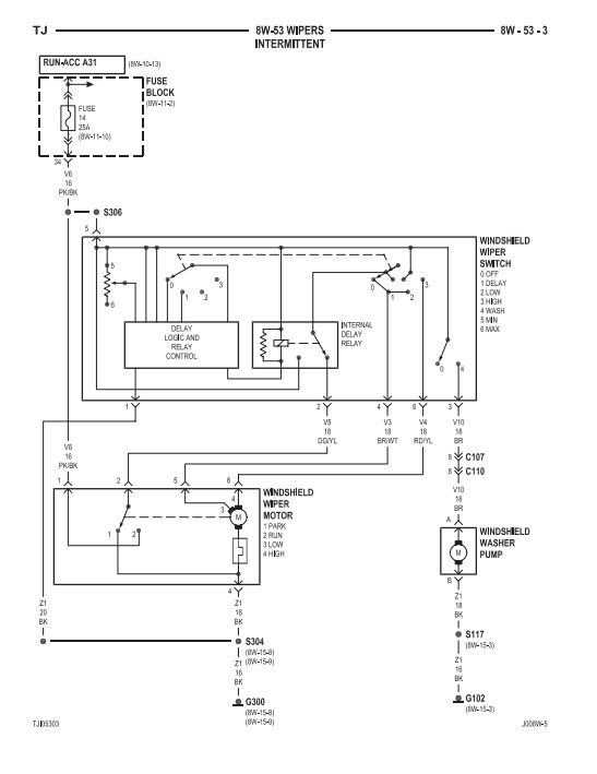 87 jeep wrangler wiper motor wiring diagram wiper motor faults - impremedia.net 94 jeep wrangler blower motor wiring diagram
